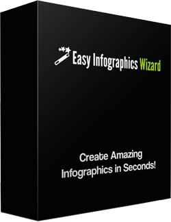 Easy Infographics Wizard